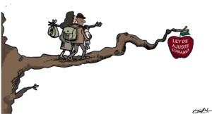 ley de ajuste cuban