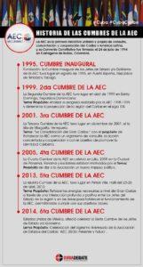 infografiacumbre-aec