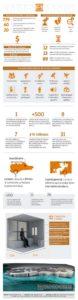 guantanamo-infografia