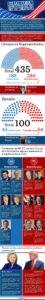 info-ellcciones-2016-1_1-1